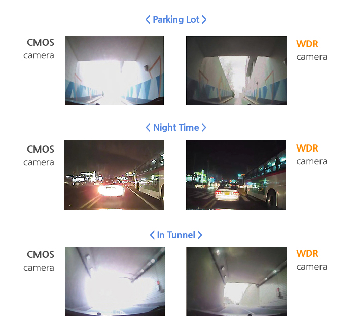 camera-hanh-trinh-VisionDrive-VD-9600WHG-cong-nghe-WDR